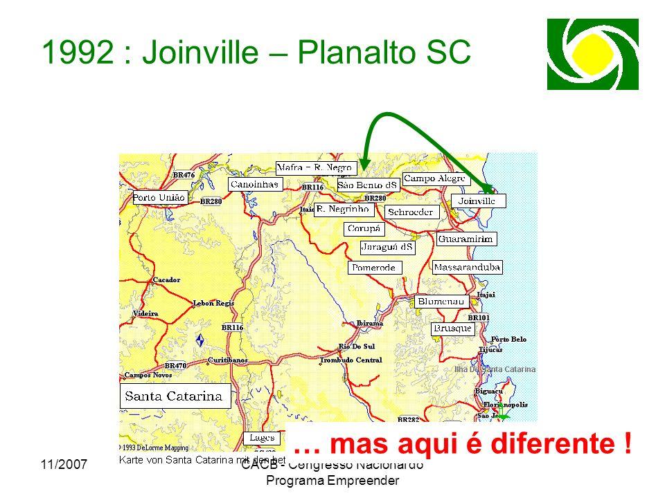 1992 : Joinville – Planalto SC