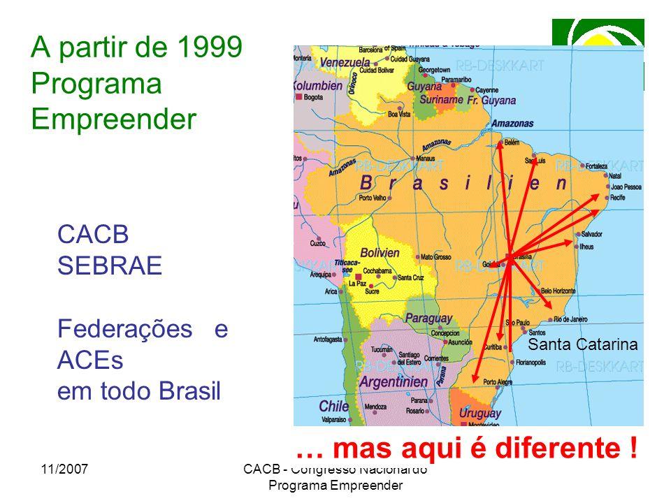 A partir de 1999 Programa Empreender