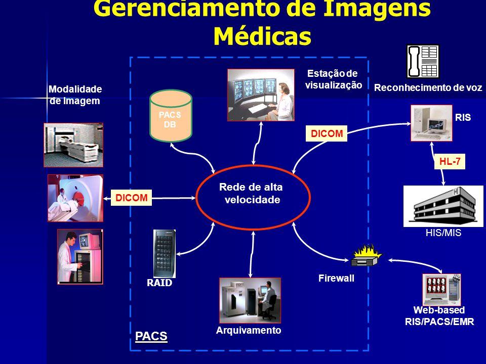 Gerenciamento de Imagens Médicas