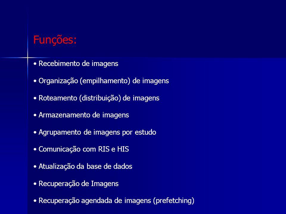 Funções: Recebimento de imagens Organização (empilhamento) de imagens