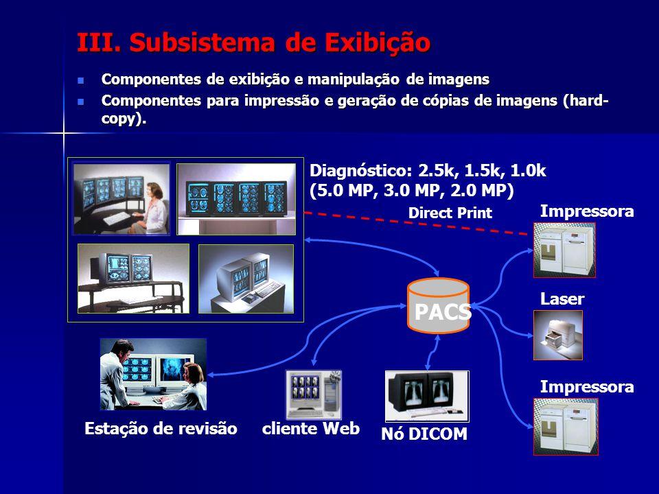 III. Subsistema de Exibição