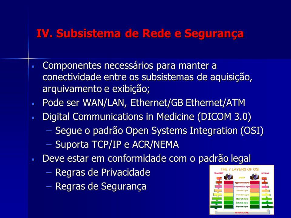 IV. Subsistema de Rede e Segurança