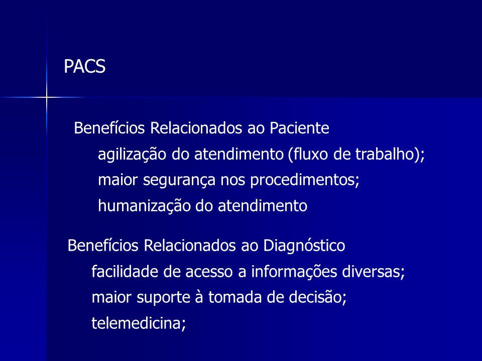PACS Benefícios Relacionados ao Paciente