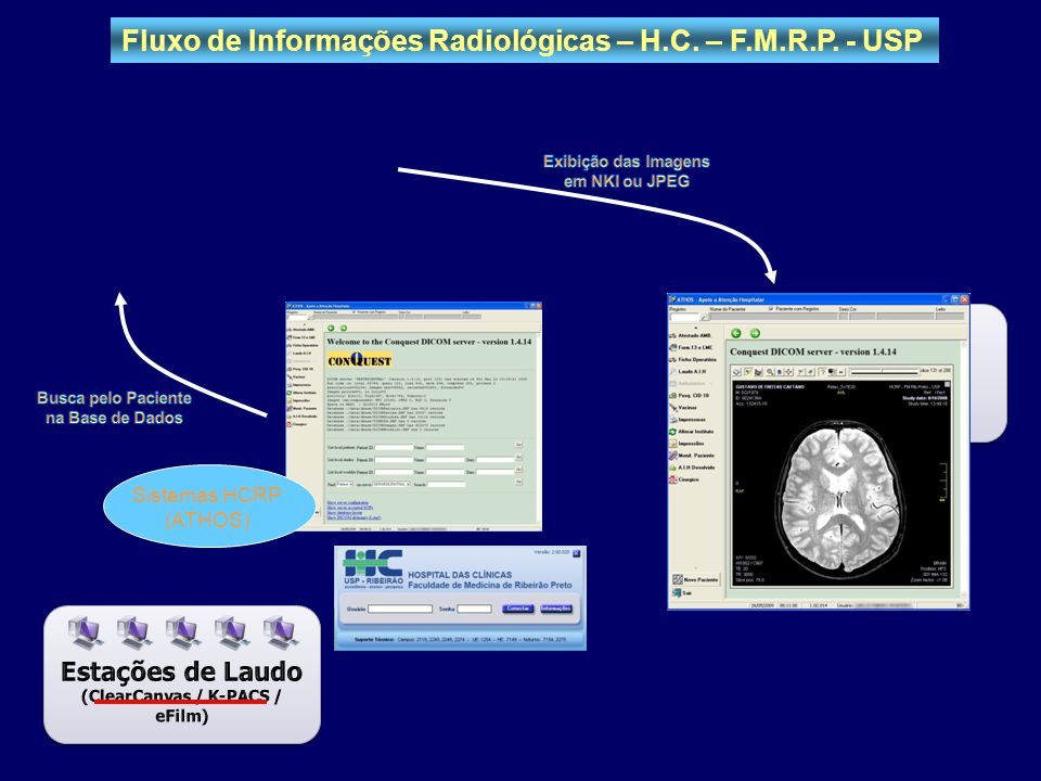 Exibição das Imagens em NKI ou JPEG