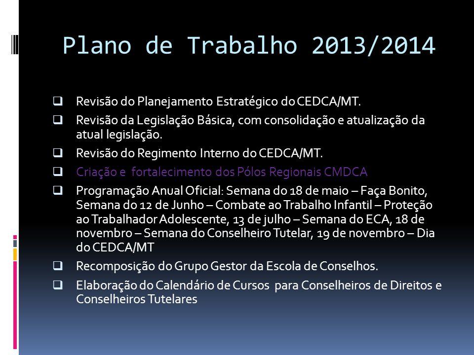 Plano de Trabalho 2013/2014 Revisão do Planejamento Estratégico do CEDCA/MT.