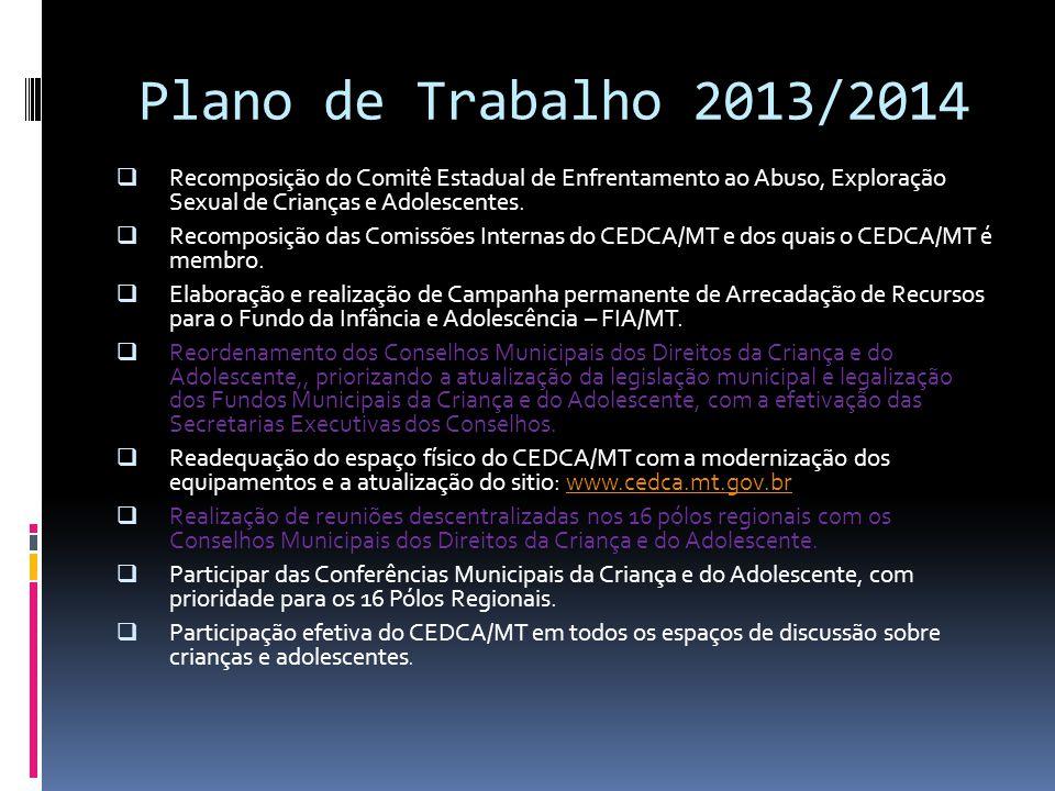 Plano de Trabalho 2013/2014 Recomposição do Comitê Estadual de Enfrentamento ao Abuso, Exploração Sexual de Crianças e Adolescentes.