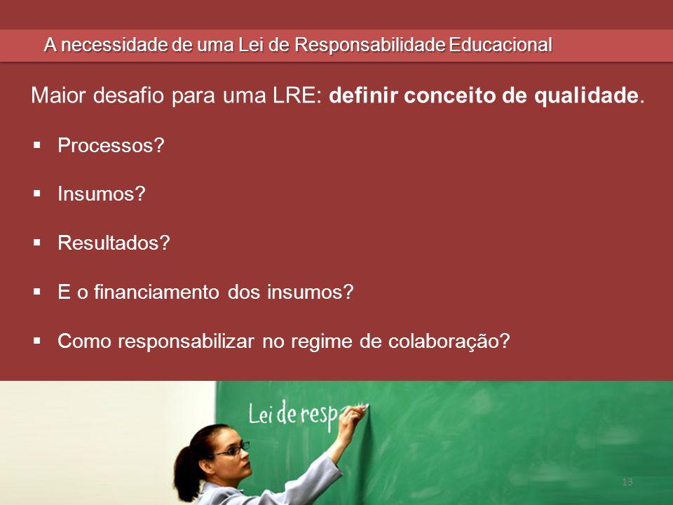 Maior desafio para uma LRE: definir conceito de qualidade.
