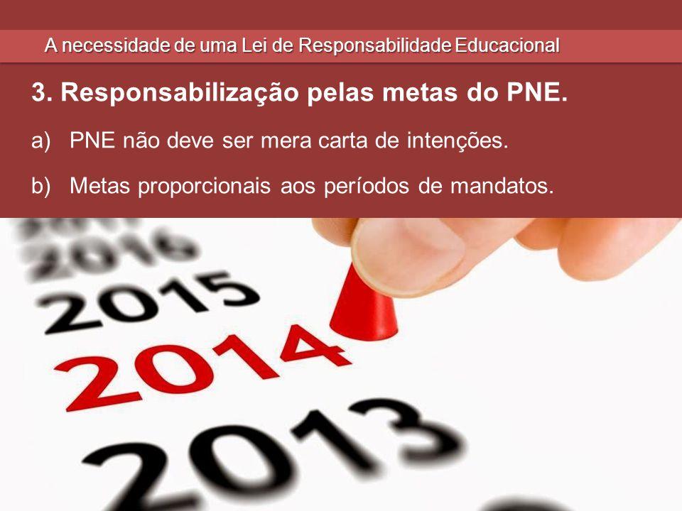 3. Responsabilização pelas metas do PNE.
