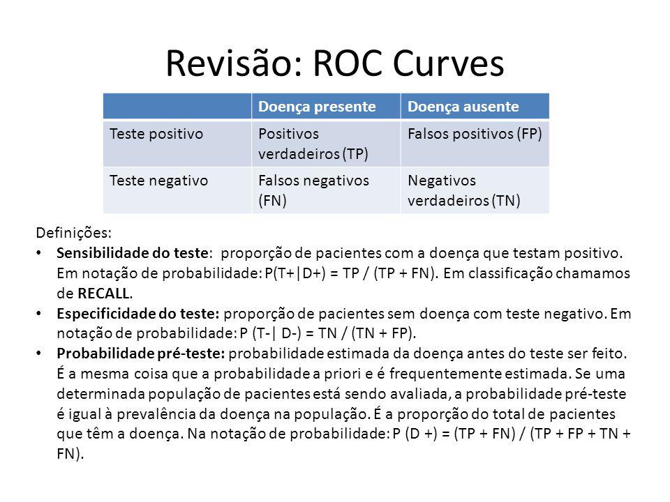 Revisão: ROC Curves Doença presente Doença ausente Teste positivo