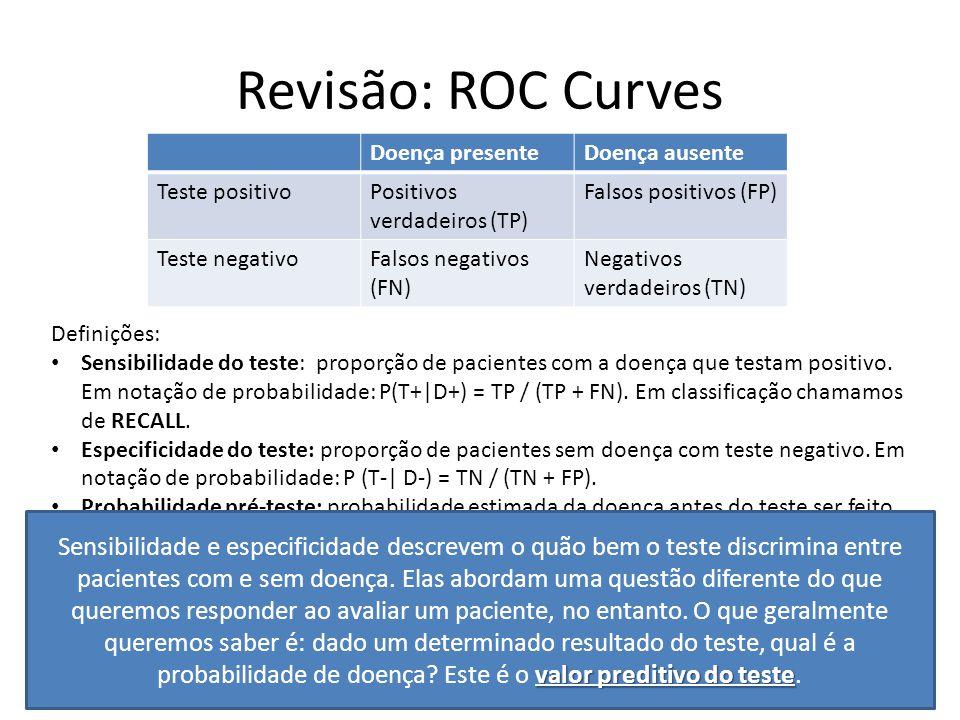 Revisão: ROC Curves Doença presente. Doença ausente. Teste positivo. Positivos verdadeiros (TP) Falsos positivos (FP)