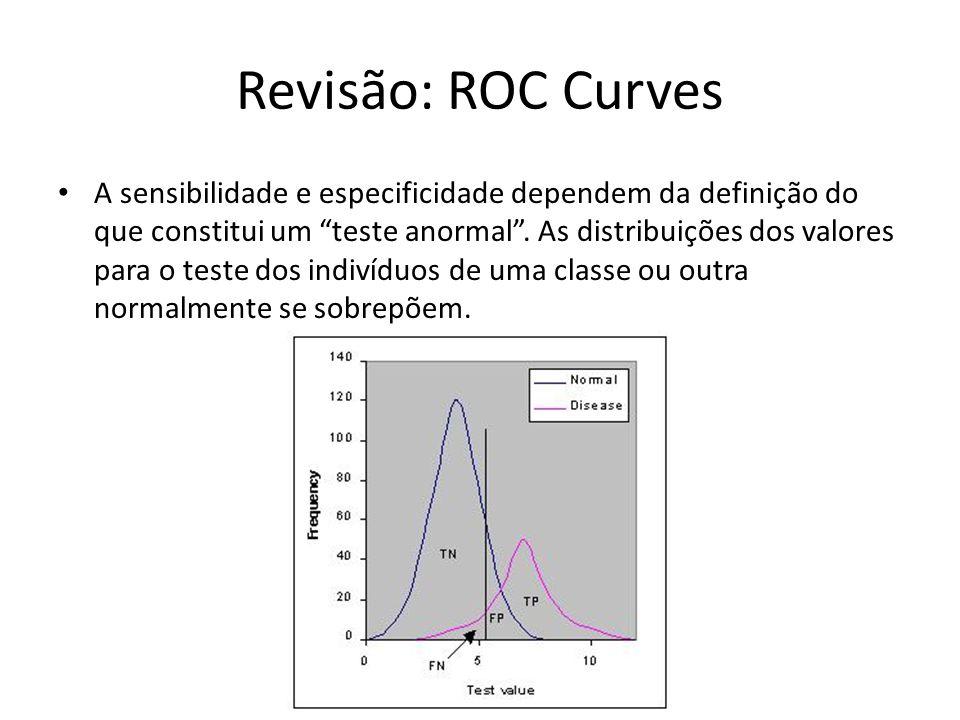 Revisão: ROC Curves
