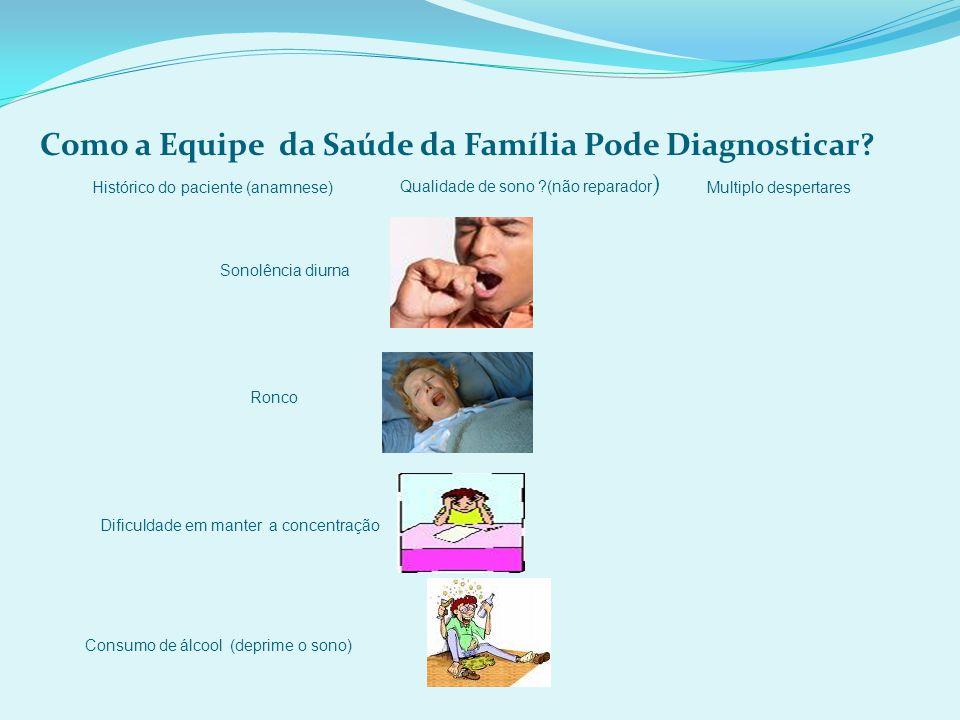 Como a Equipe da Saúde da Família Pode Diagnosticar