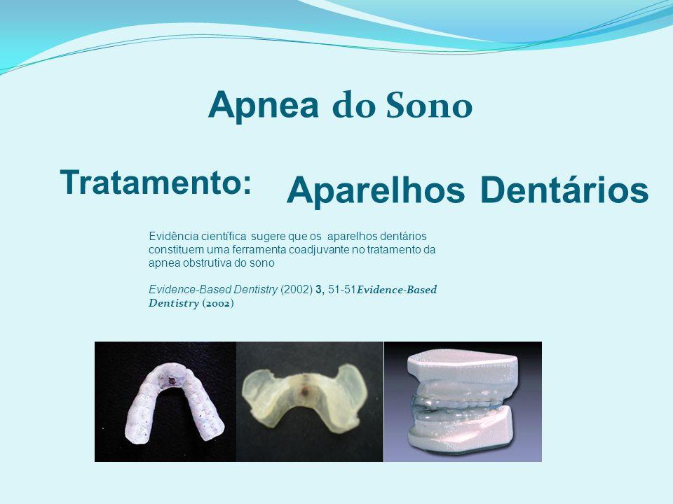 Apnea do Sono Aparelhos Dentários Tratamento: