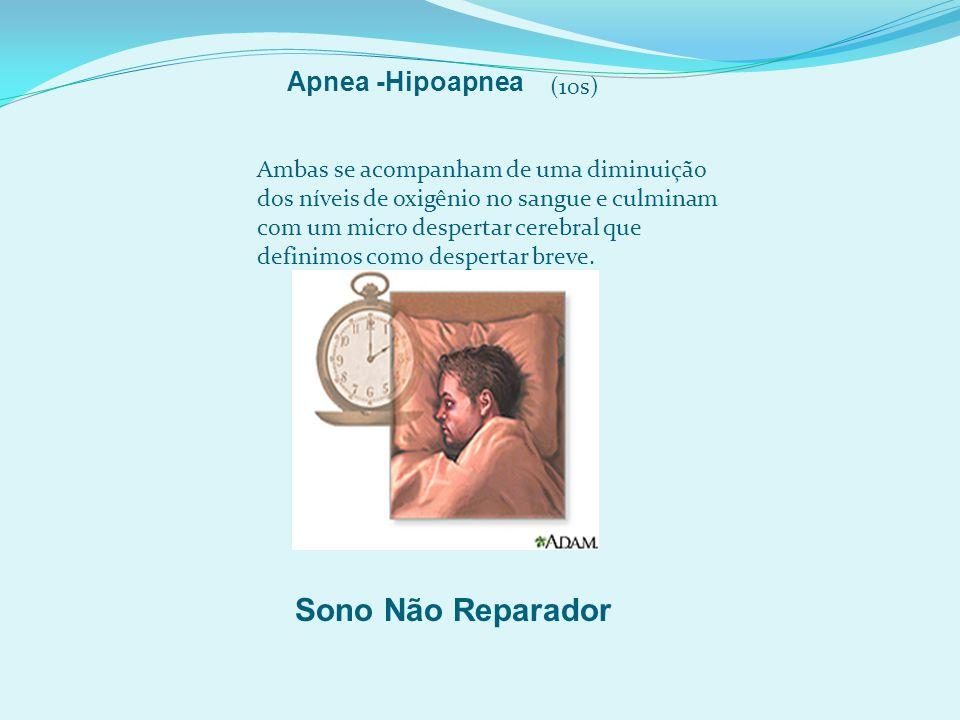 Sono Não Reparador Apnea -Hipoapnea (10s)