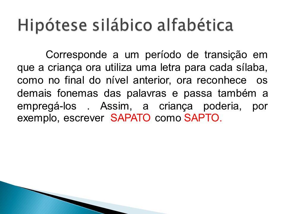 Hipótese silábico alfabética