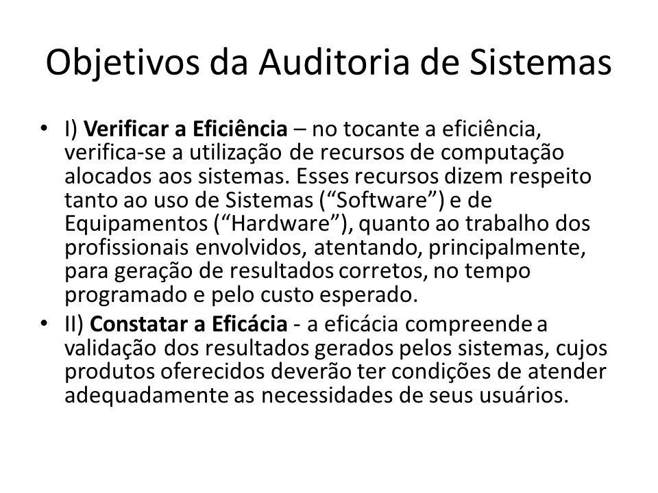 Objetivos da Auditoria de Sistemas