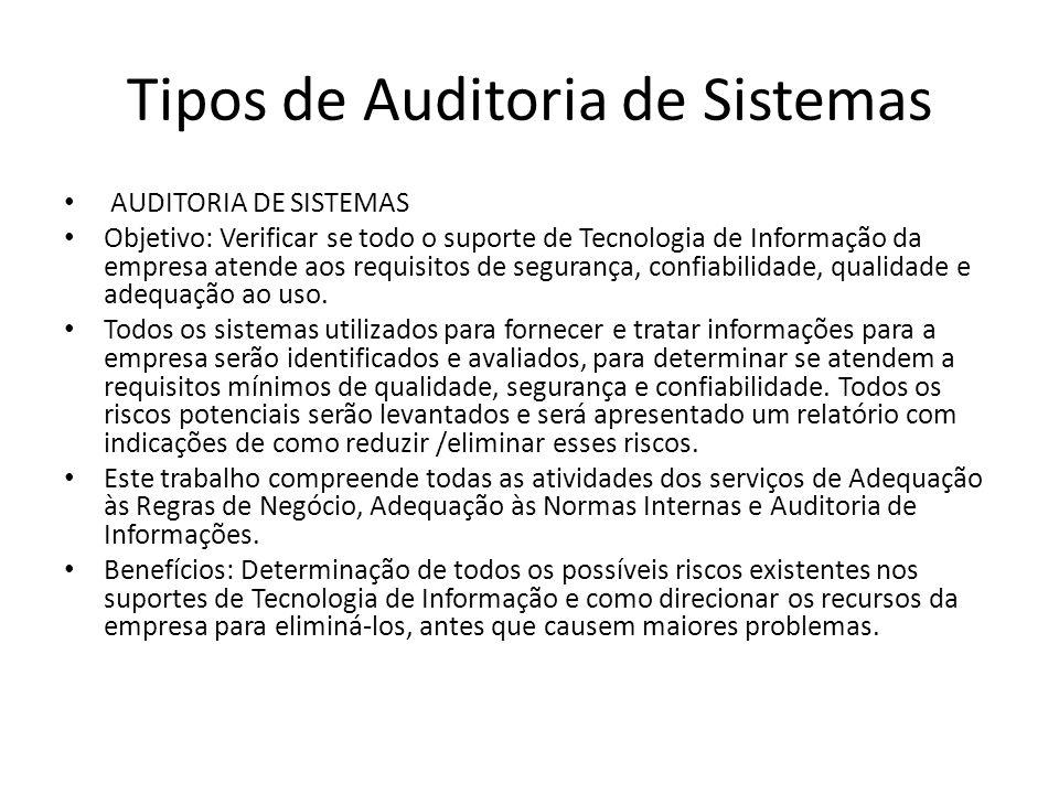 Tipos de Auditoria de Sistemas
