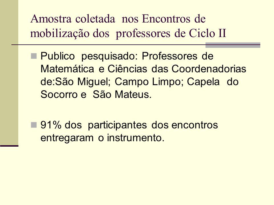 Amostra coletada nos Encontros de mobilização dos professores de Ciclo II