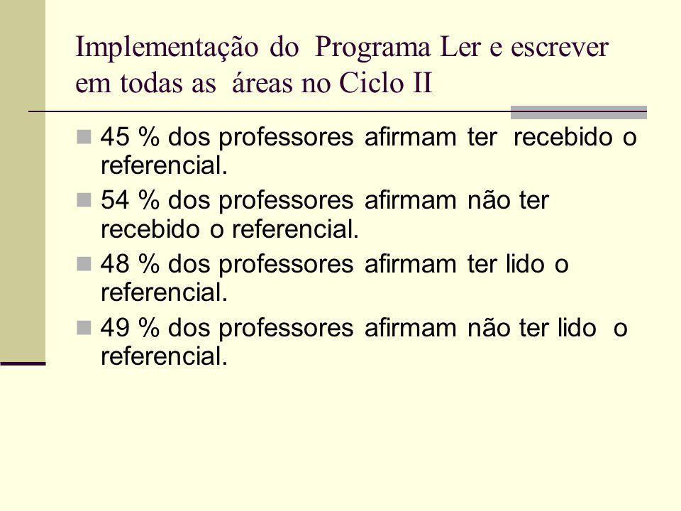 Implementação do Programa Ler e escrever em todas as áreas no Ciclo II