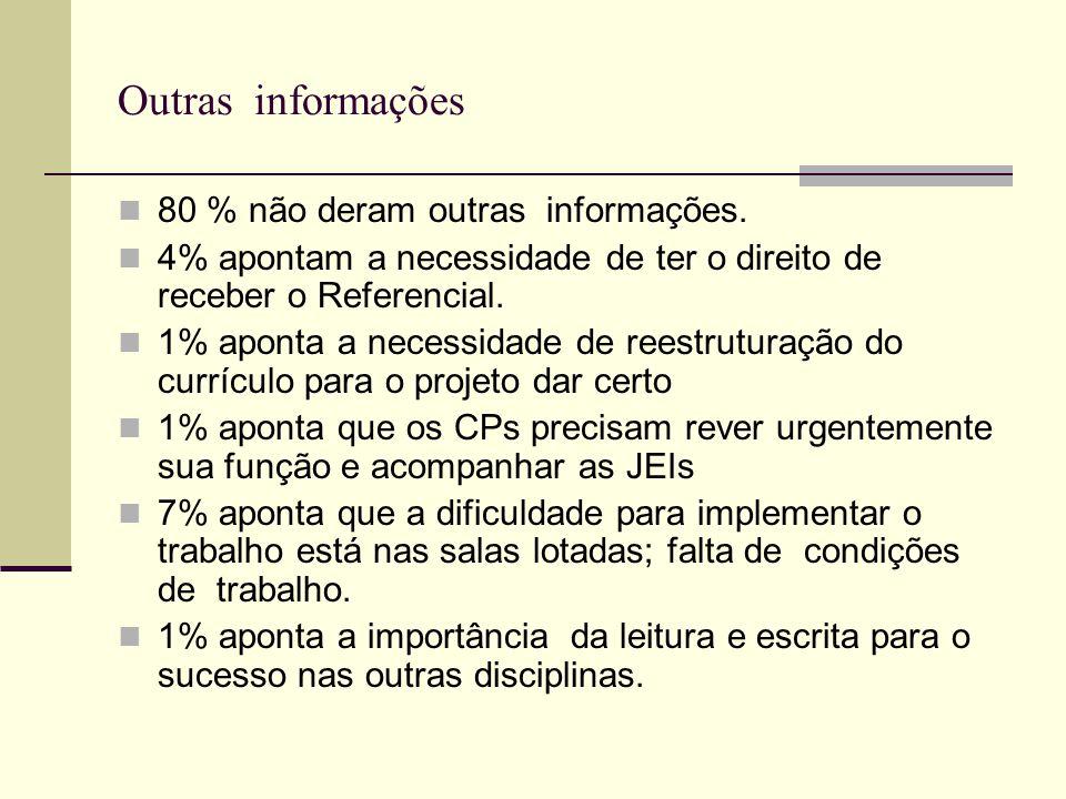 Outras informações 80 % não deram outras informações.