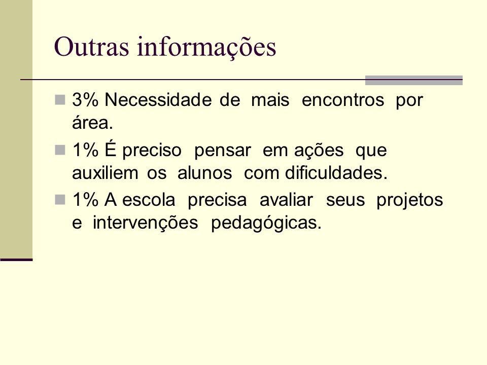 Outras informações 3% Necessidade de mais encontros por área.