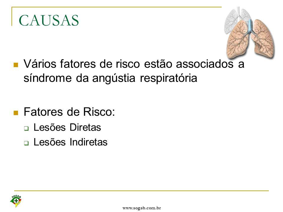 CAUSAS Vários fatores de risco estão associados a síndrome da angústia respiratória. Fatores de Risco: