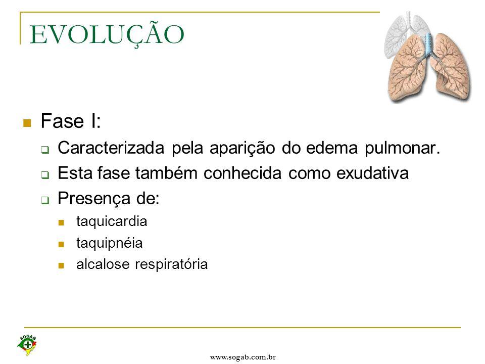 EVOLUÇÃO Fase I: Caracterizada pela aparição do edema pulmonar.
