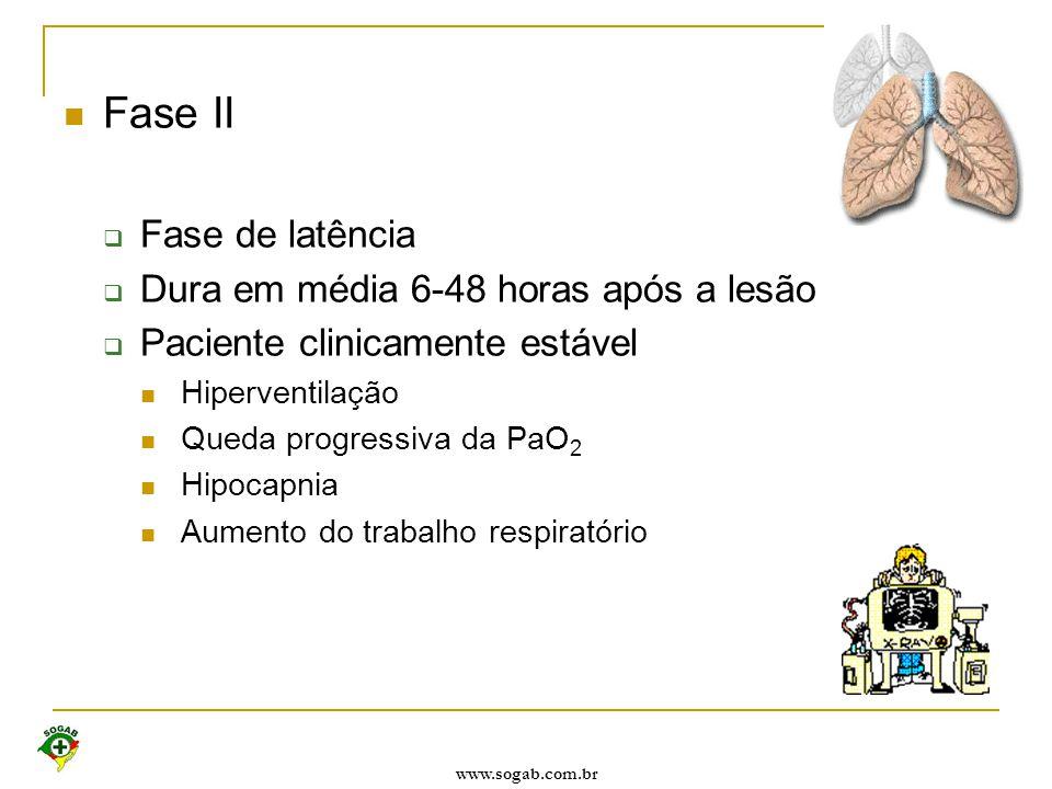 Fase II Fase de latência Dura em média 6-48 horas após a lesão