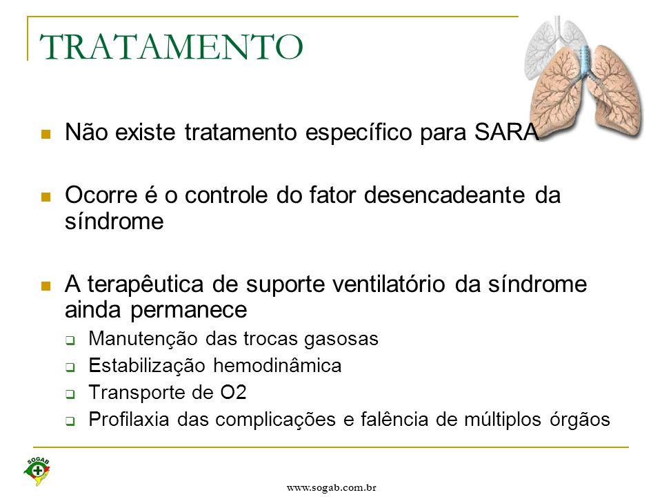 TRATAMENTO Não existe tratamento específico para SARA