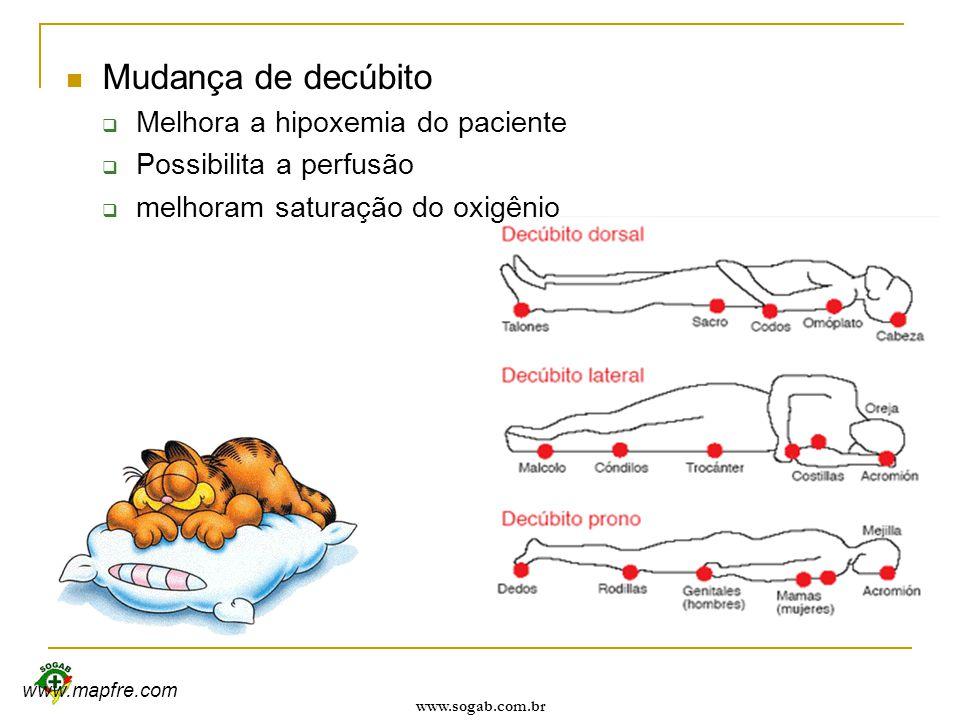 Mudança de decúbito Melhora a hipoxemia do paciente