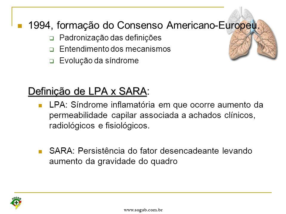 1994, formação do Consenso Americano-Europeu.