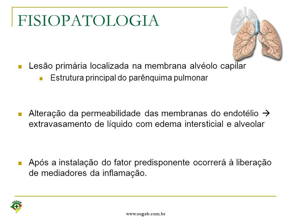 FISIOPATOLOGIA Lesão primária localizada na membrana alvéolo capilar