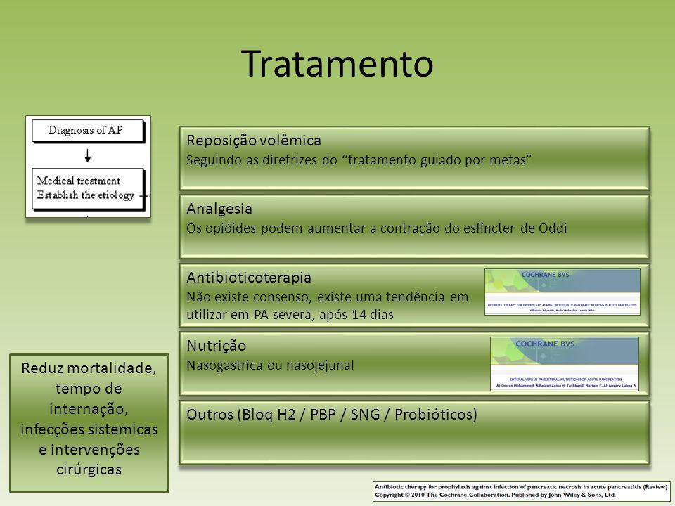Tratamento Reposição volêmica Analgesia Antibioticoterapia Nutrição