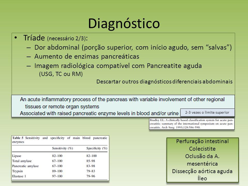 Diagnóstico Tríade (necessário 2/3):