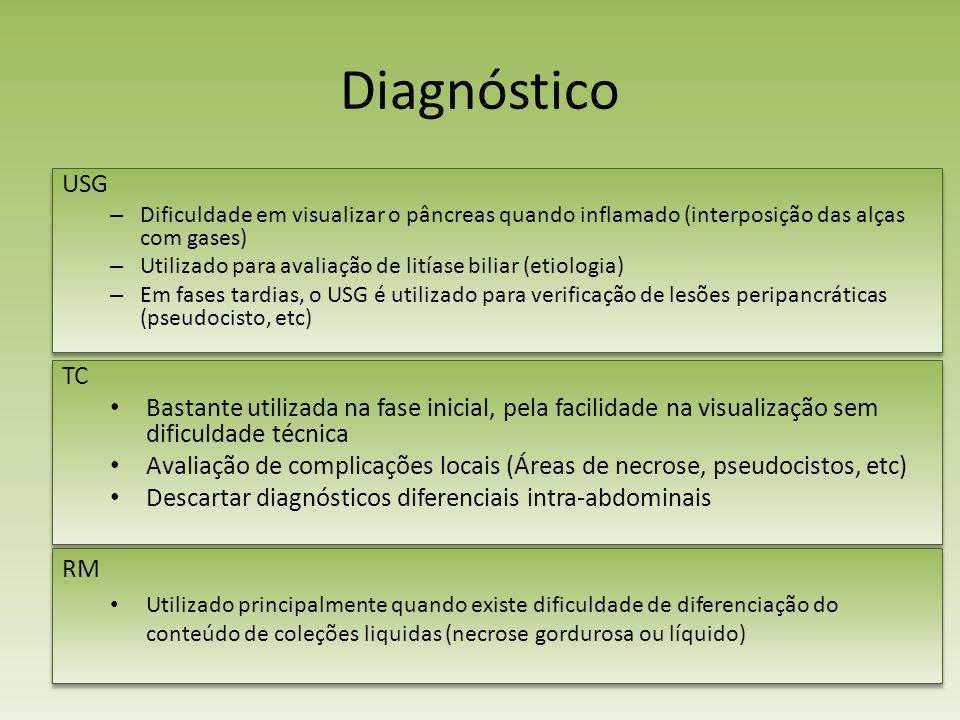 Diagnóstico USG. Dificuldade em visualizar o pâncreas quando inflamado (interposição das alças com gases)
