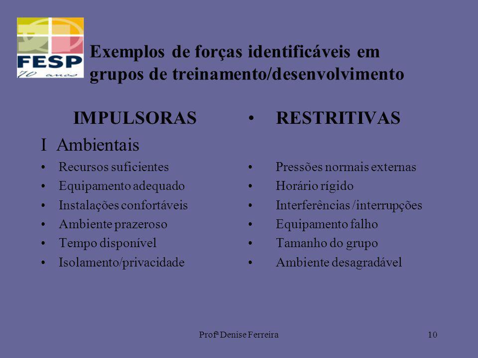 Exemplos de forças identificáveis em grupos de treinamento/desenvolvimento
