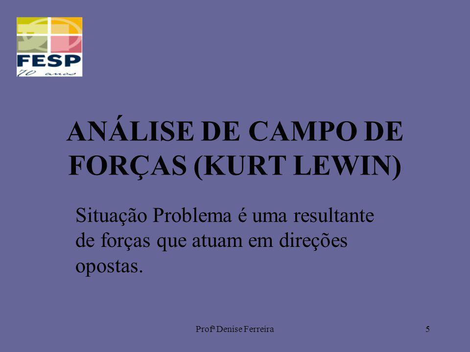 ANÁLISE DE CAMPO DE FORÇAS (KURT LEWIN)