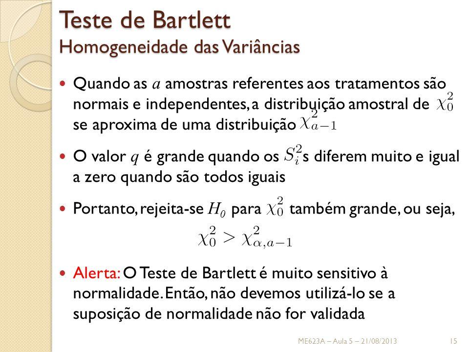Teste de Bartlett Homogeneidade das Variâncias