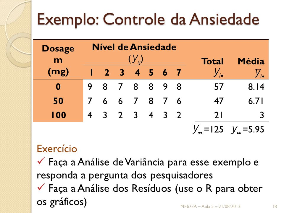 Exemplo: Controle da Ansiedade