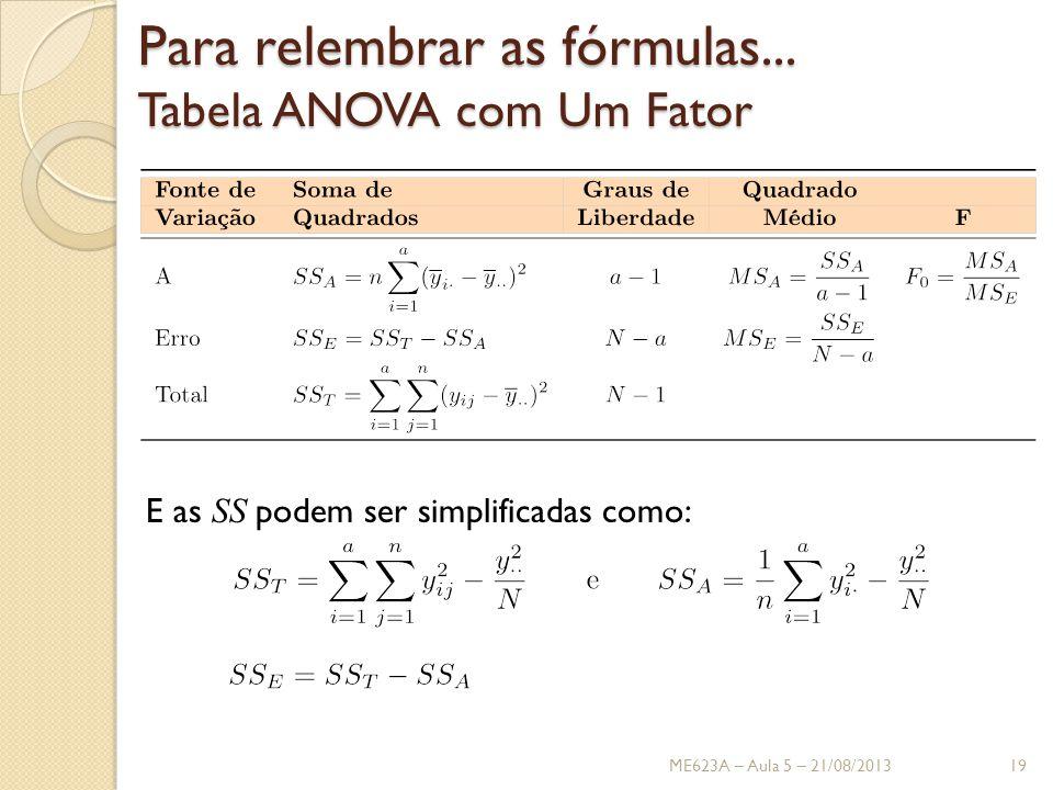 Para relembrar as fórmulas... Tabela ANOVA com Um Fator