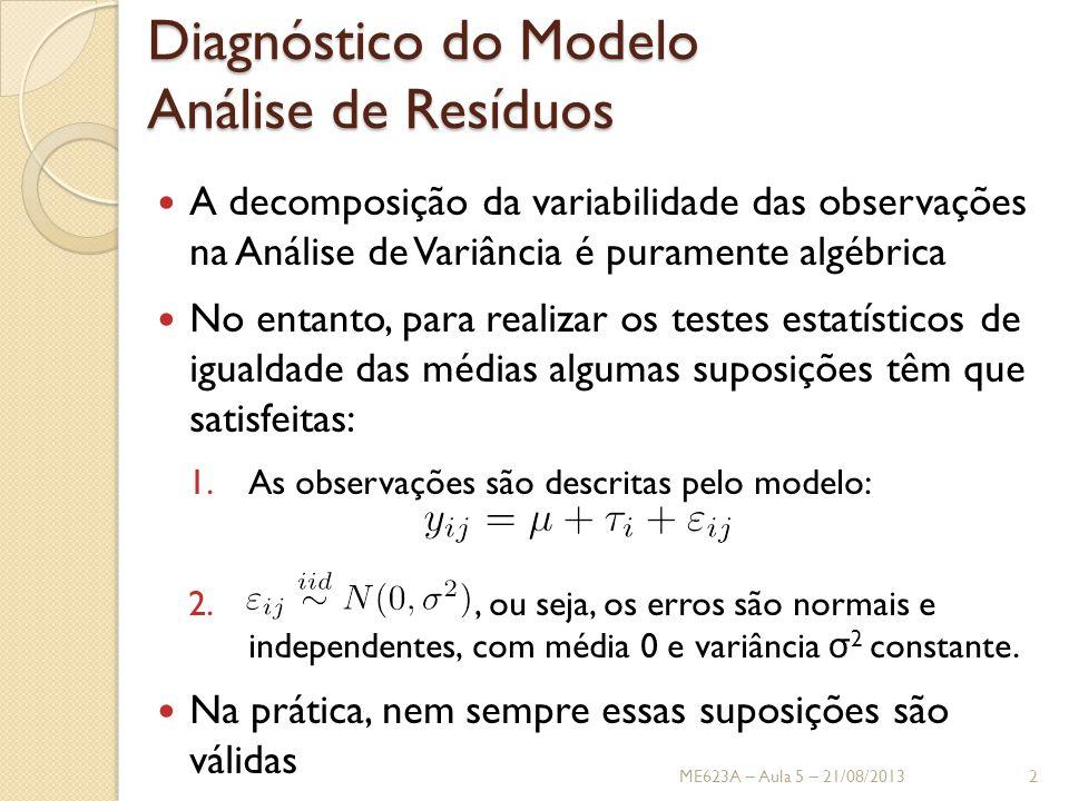 Diagnóstico do Modelo Análise de Resíduos