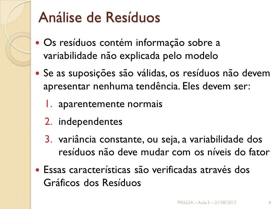 Análise de Resíduos Os resíduos contém informação sobre a variabilidade não explicada pelo modelo.