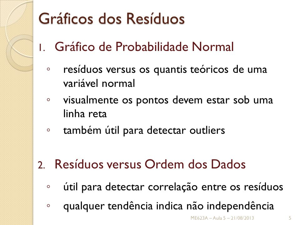 Gráficos dos Resíduos Gráfico de Probabilidade Normal