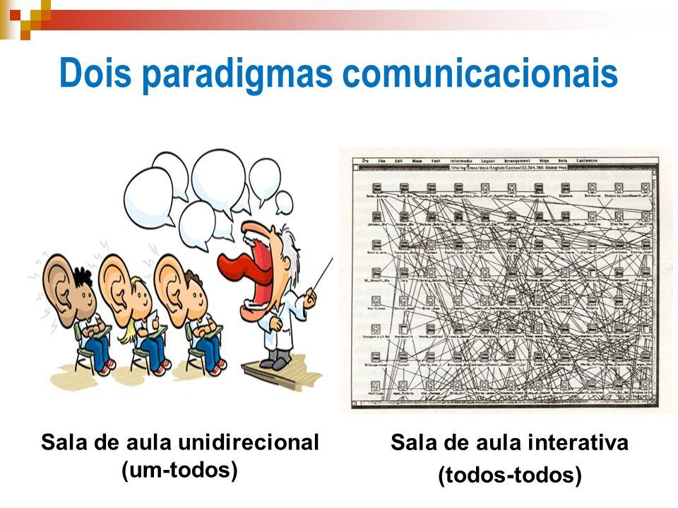 Dois paradigmas comunicacionais