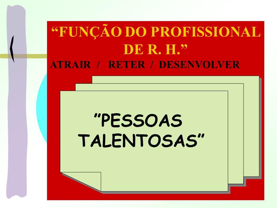 FUNÇÃO DO PROFISSIONAL DE R. H.