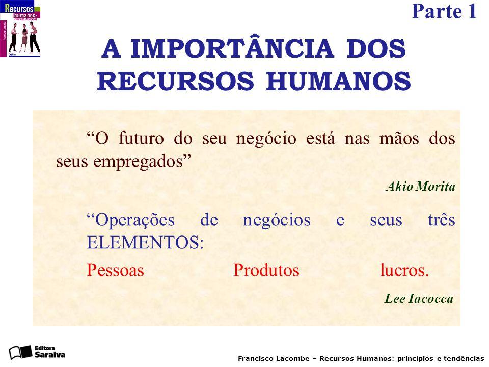 A IMPORTÂNCIA DOS RECURSOS HUMANOS