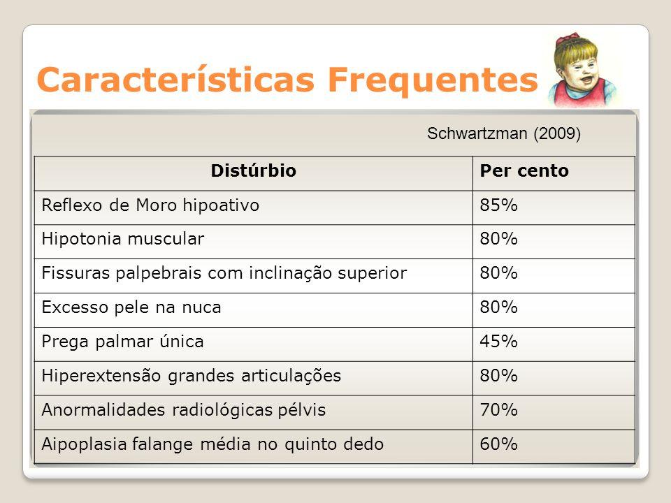 Características Frequentes