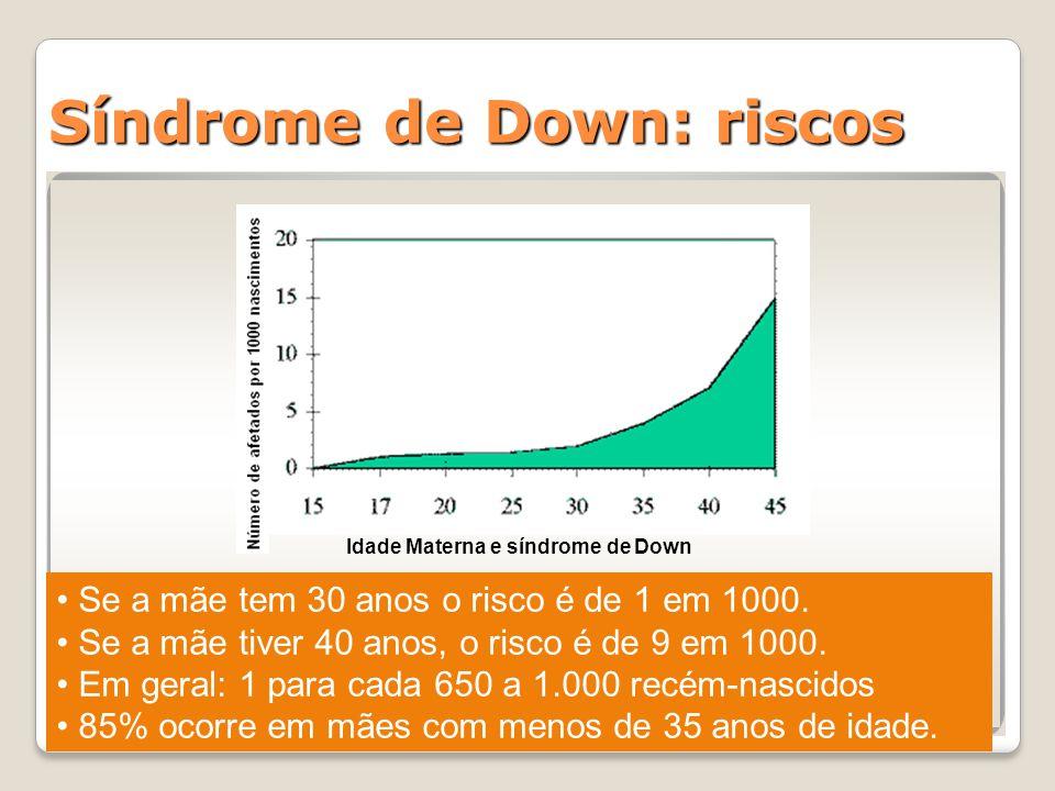 Idade Materna e síndrome de Down