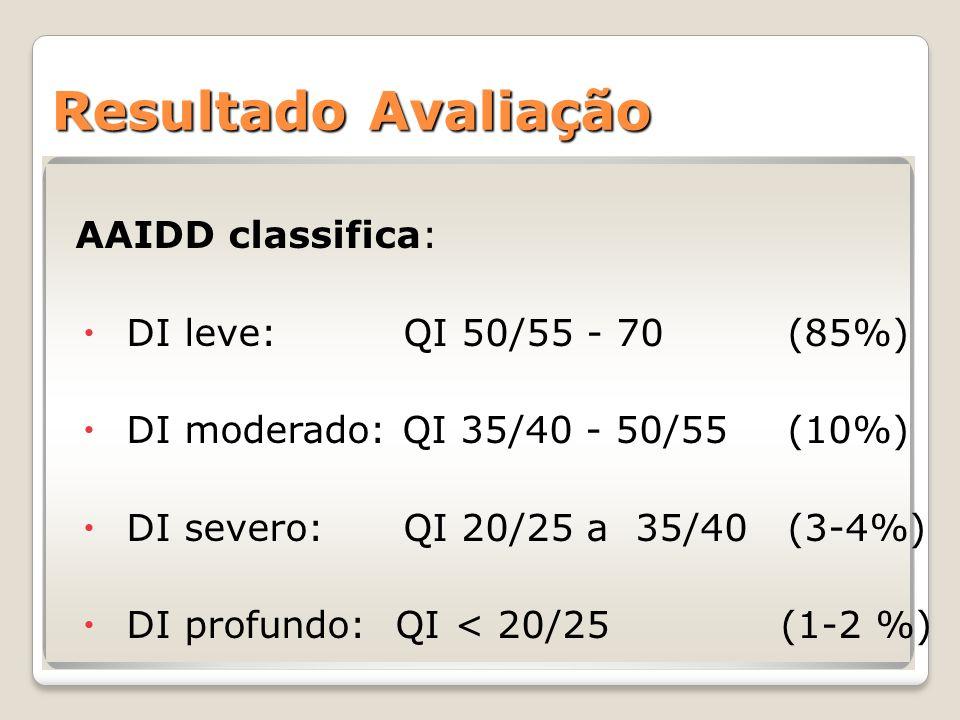 Resultado Avaliação AAIDD classifica: DI leve: QI 50/55 - 70 (85%)