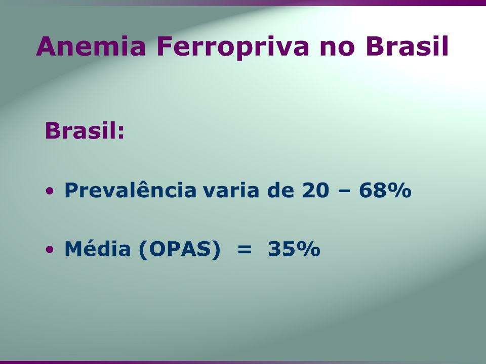 Anemia Ferropriva no Brasil